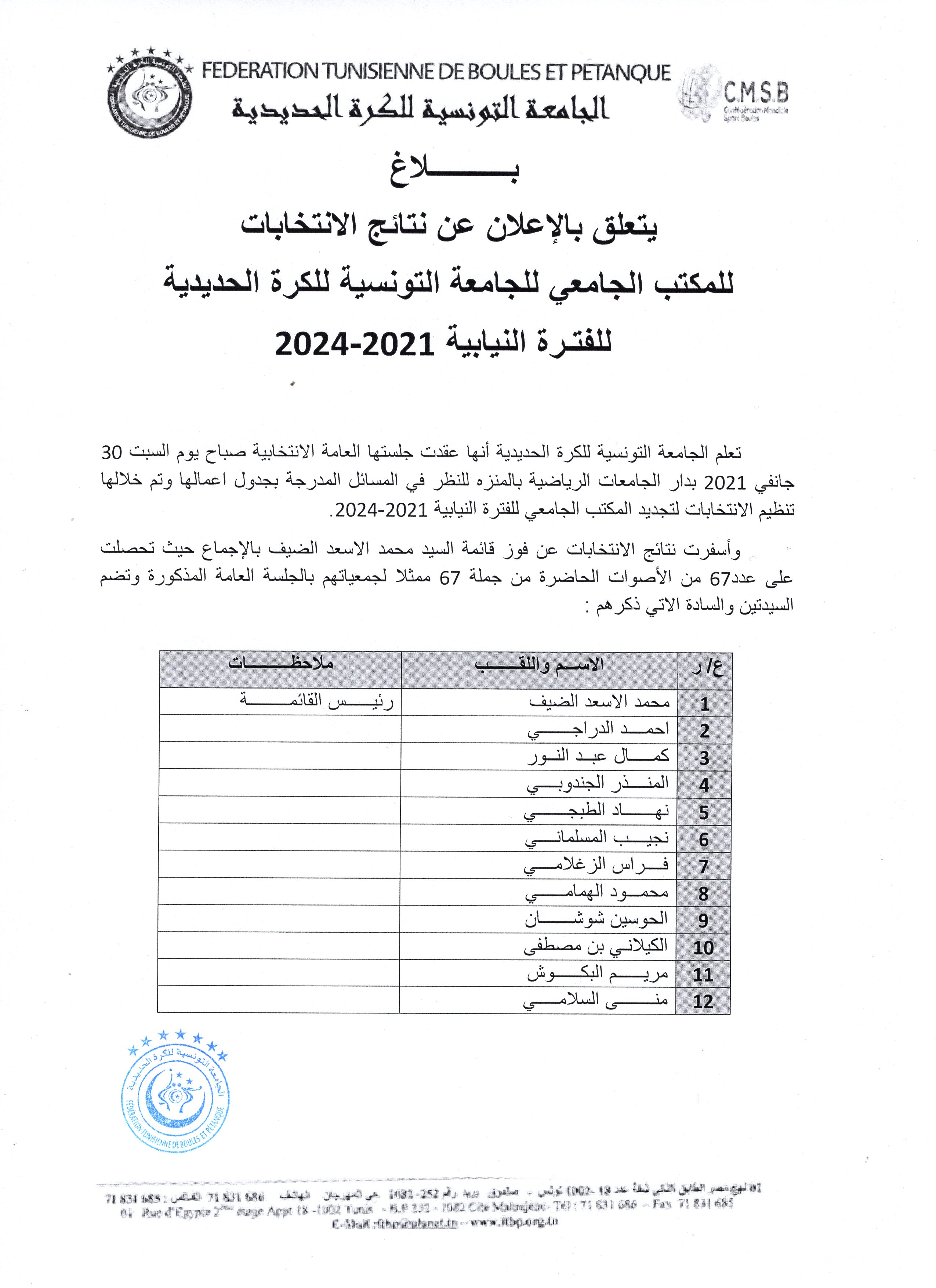 بلاغ نتائج الانتخابات الجامعية 2020